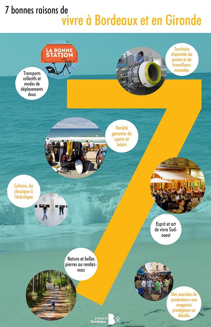 7-bonnes-raisons-vivre-bordeaux