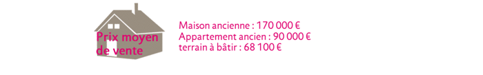 prix-medoc